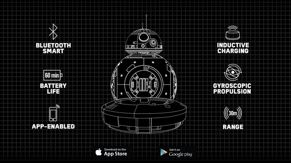 BB-8 Droid Features